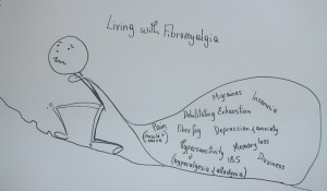 "I LOVE THIS DRAWING. IT CAPTURES WHAT FIBRO ""FEELS LIKE"" SO WELL. THOUGH WE MAY ""LOOK"" FINE, INSIDE, THIS IS HOW WE FEEL."